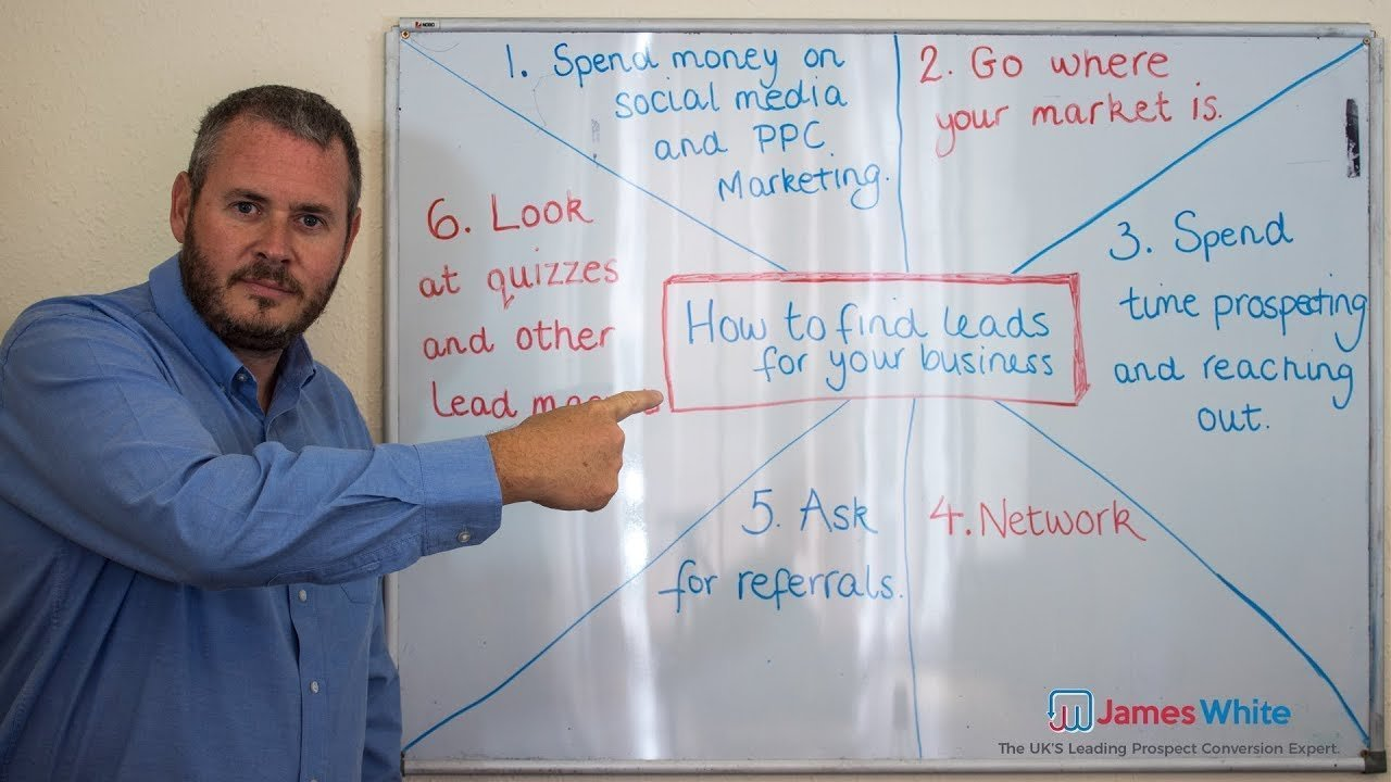 How to find leads for your business